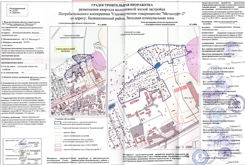 Градостроительная проработка земельного участка даже